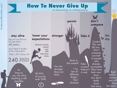 Funders & Founders' recommendations on how to never give up on becoming a successful entrepreneur.