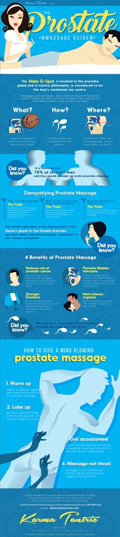 Massaging the prostate, also called prostate milking has several health benefits and the sensation can lead to the most pleasurable climax a man can have...but what does it mean? The Male G-Spot is located in the prostate gland and is considered to be the man's emotional sex centre. Erotic massages can help reduce a man's risk of prostate cancer; bladder infection and can lead to stronger erections and more intense orgasms.