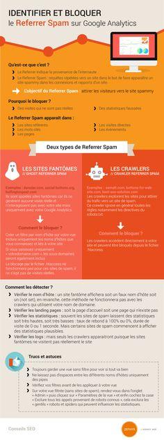#SEO #Spam Identifier et Bloquer le Referrer Spam sur Google Analytics #Infographic