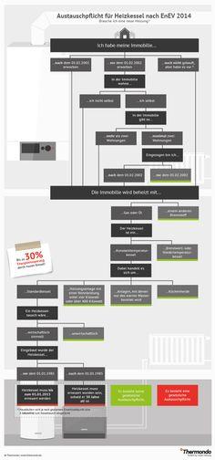 durchschnittlicher wasserverbrauch im privaten haushalt infografiken. Black Bedroom Furniture Sets. Home Design Ideas