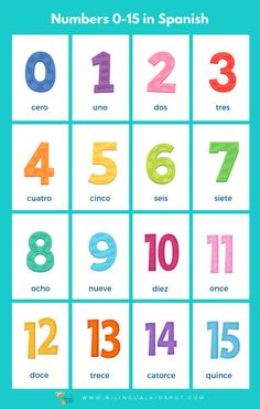 Spanish Numbers & Counting in Spanish for Kids + Printables! Spanish Numbers - Counting in Spanish for Kids Spanish Lessons For Kids, Learning Spanish For Kids, Spanish Basics, Spanish Teaching Resources, Spanish Lesson Plans, Spanish Activities, Spanish Language Learning, Listening Activities, Spanish Worksheets