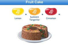 Fruit Cake Jelly Belly Recipe