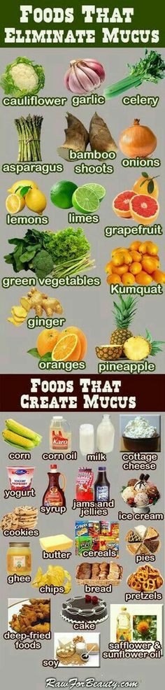 Foods to prevent