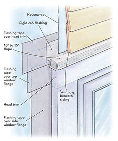 Metal cap flashing is installed above window trim. Lap the WRB over the wall leg of the flashing, as shown here, to direct any water that is draining behind the siding out to the face of the window trim. Isolation Facade, Home Renovation, Home Remodeling, Casas Containers, Home Fix, Diy Home Repair, Home Inspection, Vinyl Siding, Metal Siding