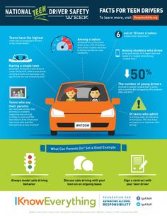 October 19-23 is National Teen Driver Safety Week. Have you talked with your teen lately about the rules of the road?