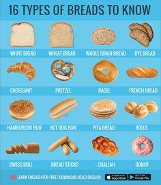 types of breads, English vocabulary Slang English, Learn English Grammar, Learn English Words, English Language Learning, English Writing, Teaching English, English Tips, English Food, English Lessons