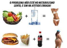 Viva la Vida: Conselhos úteis para melhorar se metabolismo e otimizar o controle de peso.