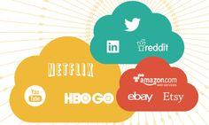 Netflix, Samsung y Twitter, rezagadas en uso de energía limpia