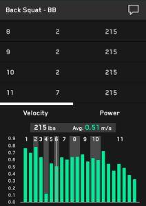 Push Band Velocity Data
