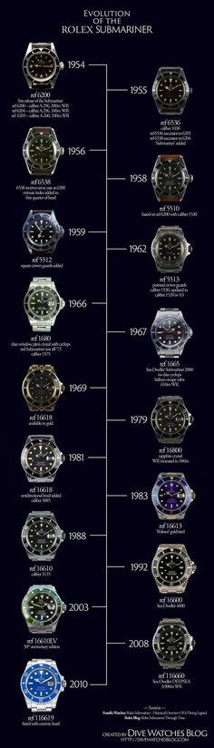 of the Rolex Submariner – a helpful infographic showcasing the gradu. Evolution of the Rolex Submariner – a helpful infographic showcasing the gradu., Evolution of the Rolex Submariner – a helpful infographic showcasing the gradu. Rolex Watches For Men, Men's Watches, Luxury Watches, Cool Watches, Fashion Watches, Unique Watches, Rolex Submariner, Vintage Rolex, Vintage Watches