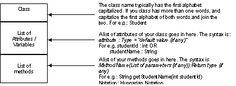 The UML Class Diagram: Part 1 - Developer.com