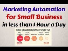 Marketing Automation for Small Business via #marketing #automation for #smallbusiness