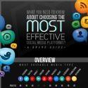 #Infographie : Choisir les médias sociaux adaptés à sa stratégie de communication #sociamedia #infography