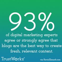 93& of marketing experts agree or strongly agree that blogs are the best way to create fresh, relevant content.  http://trustworkz.com/?attachment_id=3851  #Marketing