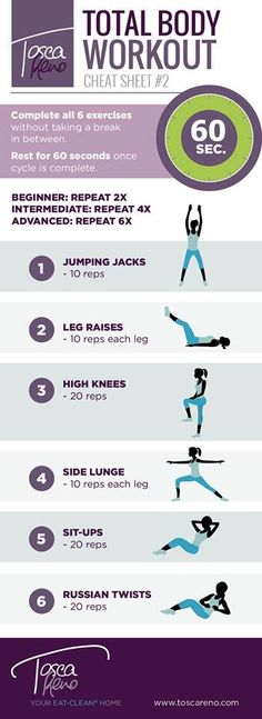 Tosca Reno's workout cheat sheet #2