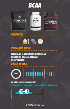 Todo sobre los BCAA's. #infographic #fitness #motivation #motivacion #gym #musculacion #workhard #musculos #fuerza #chico #chica #chicofitness #chicafitness #sport #entrenar #trainning #bcaa #suplementos