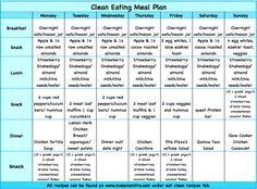 Clean Eating Meal Plan, P90X3