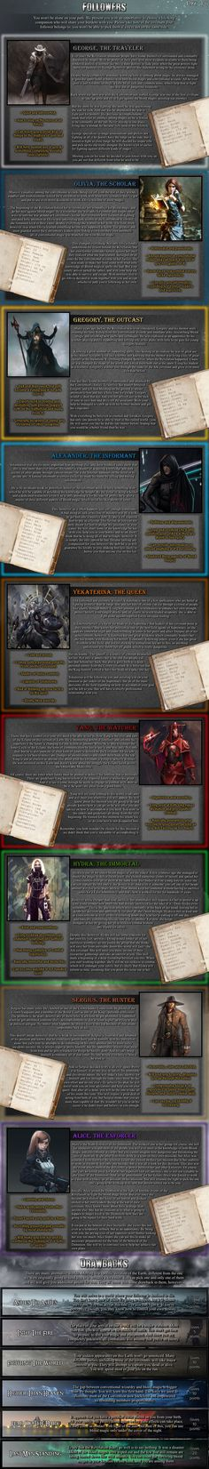 Blood magic cyoa