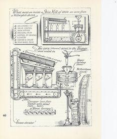 Grist Mill Architectural Print, Farmhouse Decor, Cottage Kitchen Art, Rustic Decor, Country Cabin De Rustic Design, Rustic Decor, Farmhouse Decor, Primitive Technology, Architectural Prints, Antique Tools, Cool Inventions, Shop Plans, Kitchen Art