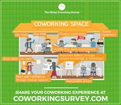 Take our new coworking survey at coworkingsurvey.com