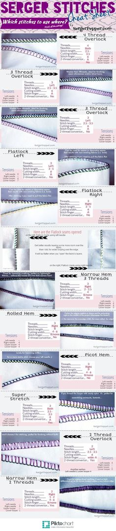Serger Stitches 101 Cheat Sheet: Never Ever Without It! Your New Must Have! Easy, Complete and Time Saver! All you need to know to better use your serger! on SergerPepper.com