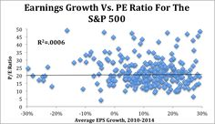 Here's Why P/E Ratios Are A Poor Way To Measure Value