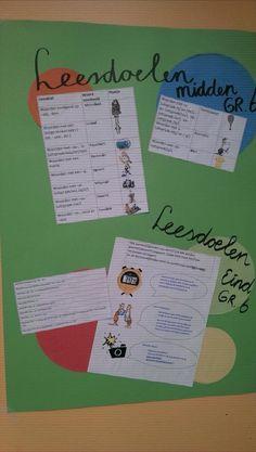 Doelen zichtbaar maken Visible Learning, Leader In Me, Marzano, Portfolio, Assessment, Spelling, Education, Adhd, Reading