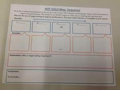 "Miss F on Twitter: ""Hot SOLO map to help break down 6 mark questions #solotaxonomy #pe #teaching http://t.co/XK6n7negdl"""
