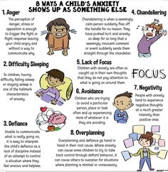 8 ways a child's anxiety shows up as something else- I think is important for child life specialists to recognize as well as parents. Knowing these could lead to intervention in helping a child reduce anxiety. Child Life Specialist, Kids Mental Health, Children Health, Mental Health Signs, Understanding Anxiety, Anxiety In Children, Anxiety In Toddlers, Young Children, Mindfulness For Children