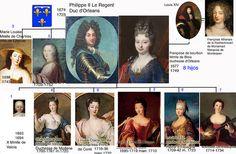 LA DESCENDENCE DU RÉGENT: LE PETIT-FILS DE LOUIS XIV ET SES SEPT SOEURS by the lost gallery, via Flickr