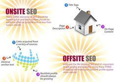 #seo #smo #socialmedia #searchengine #revenuetimes #internetmarketing #digitalmarketing #blog #marketing Content Marketing, Internet Marketing, Digital Marketing, Google Plus, S Mo, Search Engine, Infographic, Web Design, Social Media