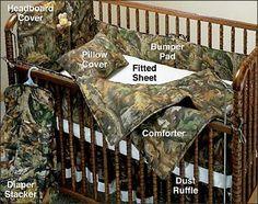 Camo baby room