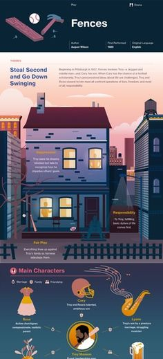 Fences infographic