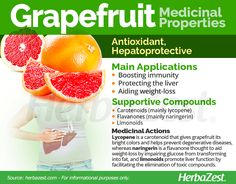Grapefruit is tropical fruit of tart flavor, widely consumed in many weight-loss diets. However, this citrus is full of nutrition and medicinal properties. Discover the health benefits of grapefruit, its history and most popular uses. Fruit Nutrition, Health And Nutrition, Health Benefits Of Grapefruit, Diet Supplements, Eating Organic, Healthy Juices, Herbal Remedies, Diet Tips, Herbalism