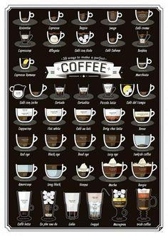 Embedded image permalink #coffee