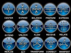 "BASHAR's Sacred Circuitry Symbols:  15 Symbols that will help our Physical Brain REWIRE its neurological paths for the development of these states and faculties, making it ""Hyper-Conductive"" and therefore improve the communication between higher Self and Physical Mind, allowing you to access more information, tap into understandings more rapidly, more readily, gain perspectives that allow greater perception."