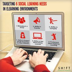The 6 Social Learning Needs in eLearning Environments Infographic - http://elearninginfographics.com/6-social-learning-needs-elearning-environments-infographic/