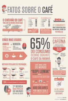 fatos-sobre-o-café-tutano