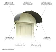 Door canopies from Garden Requisites - door canopy design. Canopy Glass, Pvc Canopy, Hotel Canopy, Wooden Canopy, Kids Canopy, Backyard Canopy, Pergola Canopy, Canopy Outdoor, Beach Canopy