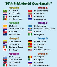 2014 World Cup Groups Set | Sports Illustrated Kids