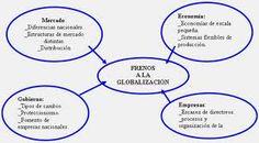 Analiza causas y consecuencias sociales, culturales, económicas y políticas de la migración en el mundo y en México - Buscar con Google