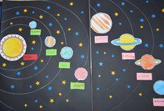 El curso pasado , con mis alumnos de 5 años elaboramos este lapbook sobre los planetas. Para ello, comenzamos a buscar información sobre n...