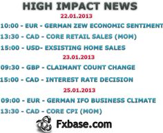 21st to 25th High Impact News  http://news.fxbase.com/index.php/2013/01/19/economic-calendar-for-january-21-to-january-25/