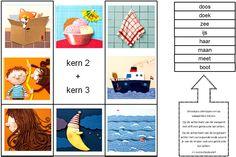 Knijpkaarten structureerwoorden Kim-versie Kern 2 + Kern 3