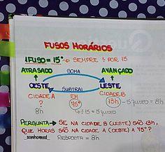 """298 curtidas, 12 comentários - É Por Amor! (@_sonhomed_) no Instagram: """"Dica para responder questões!!!  ⏺ FUSOS HORÁRIOS ⏺ Boa noite!!! ❤#resumosonhomed #queromed…"""""""