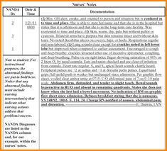 nursing notes documentation examples google search nursing