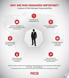 PECB is a certification body for persons, management systems, and products of international standards. It provides training, examination, audit and certification services. Project Risk Management, Risk Management Strategies, Business Articles, Health And Safety, Read More, Certificate, Knowledge, Risk Management, Management