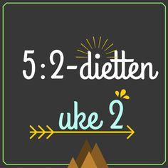 Forslag til dagsmeny for 2 av ukens dager, uke 2 – 2016 Keep Fit, About Me Blog, Company Logo, Neon Signs, Diets, Stay Fit