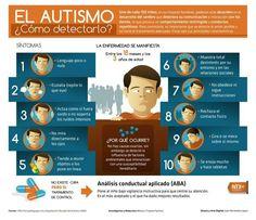 Autismo: cómo detectarlo #infografia #infographic #health