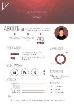 CV Creative